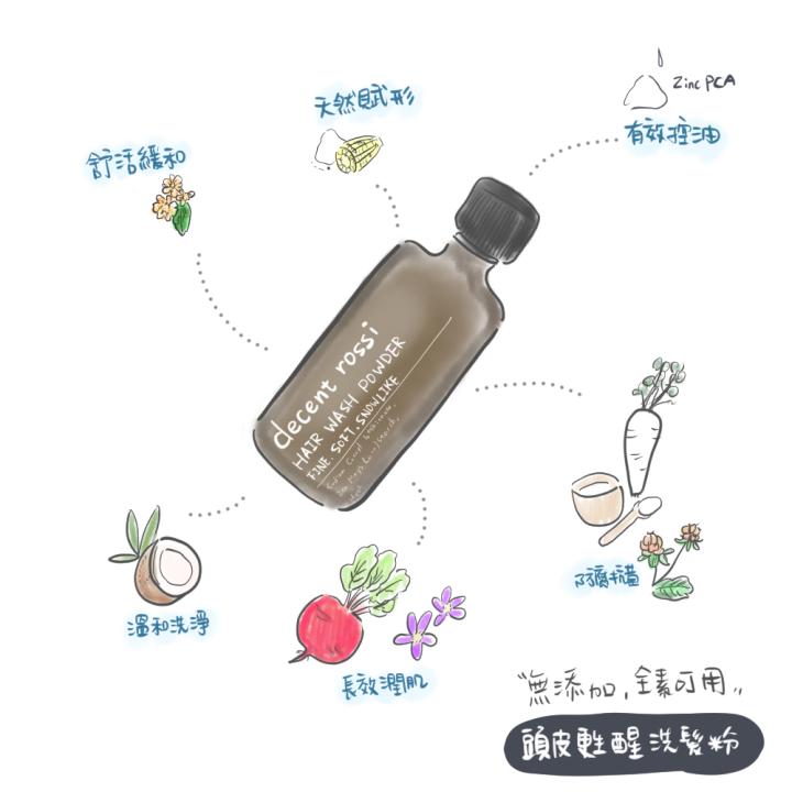 七種天然植物來源成分的洗髮粉